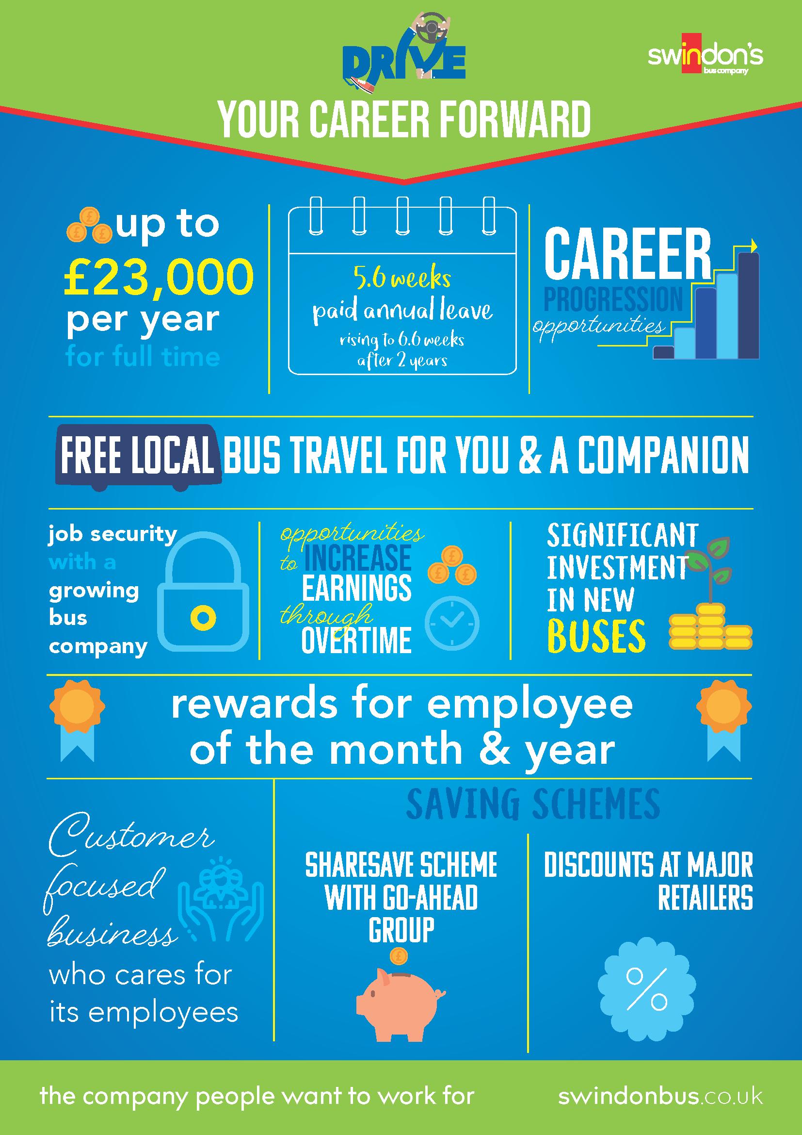 Swindon's Bus Company driver benefits